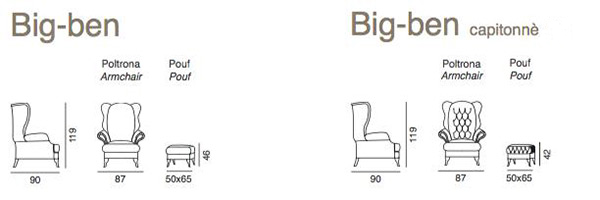 misure poltrona Big Ben